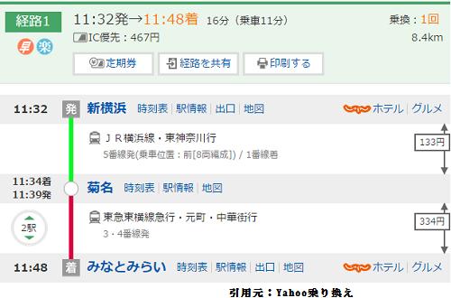 パシフィコ横浜展示ホールアクセス最寄駅行き方