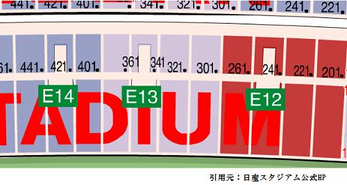 日産スタジアム1階席座席表