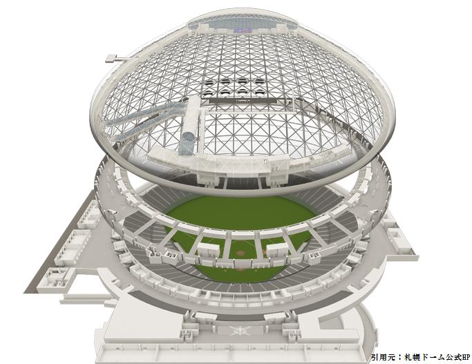 札幌ドーム座席表全体図
