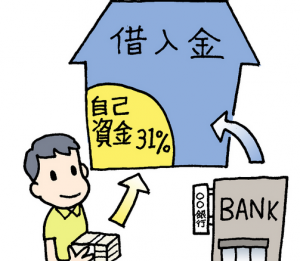 住宅ローン審査 自己資金 頭金