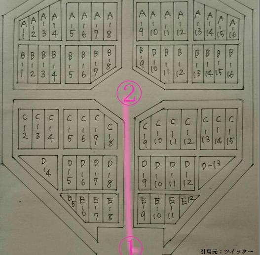 キスマイ東京ドームアリーナ席座席表